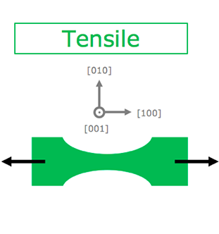 Diagram of tensile force