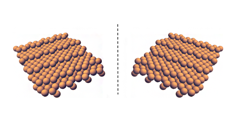 Technical graphic showing chirality