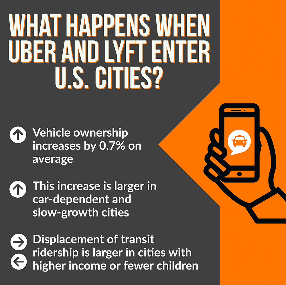 Infographic explaining Lyft and Uber's impact on urban areas